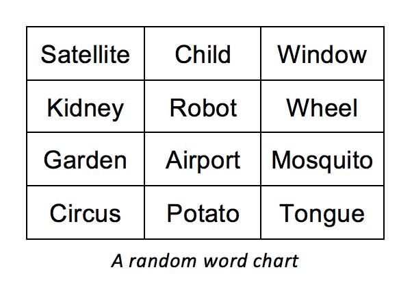 Random word chart